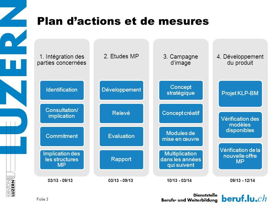 Plan dactions et de mesures 1.
