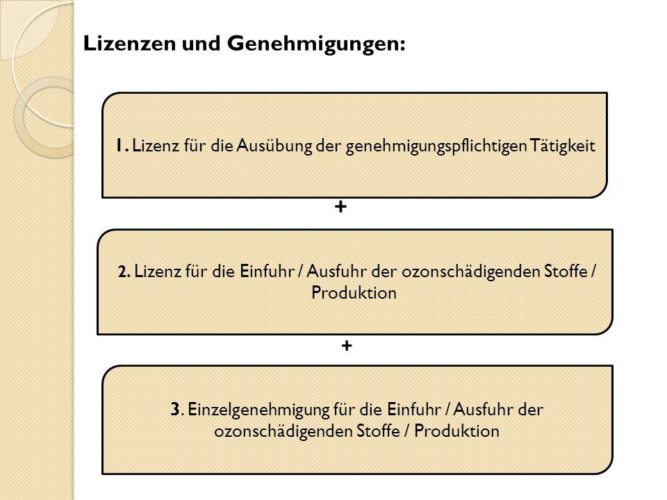 Lizenzen und Genehmigungen: + + 1. Lizenz für die Ausübung der genehmigungspflichtigen Tätigkeit 2. Lizenz für die Einfuhr / Ausfuhr der ozonschädigen