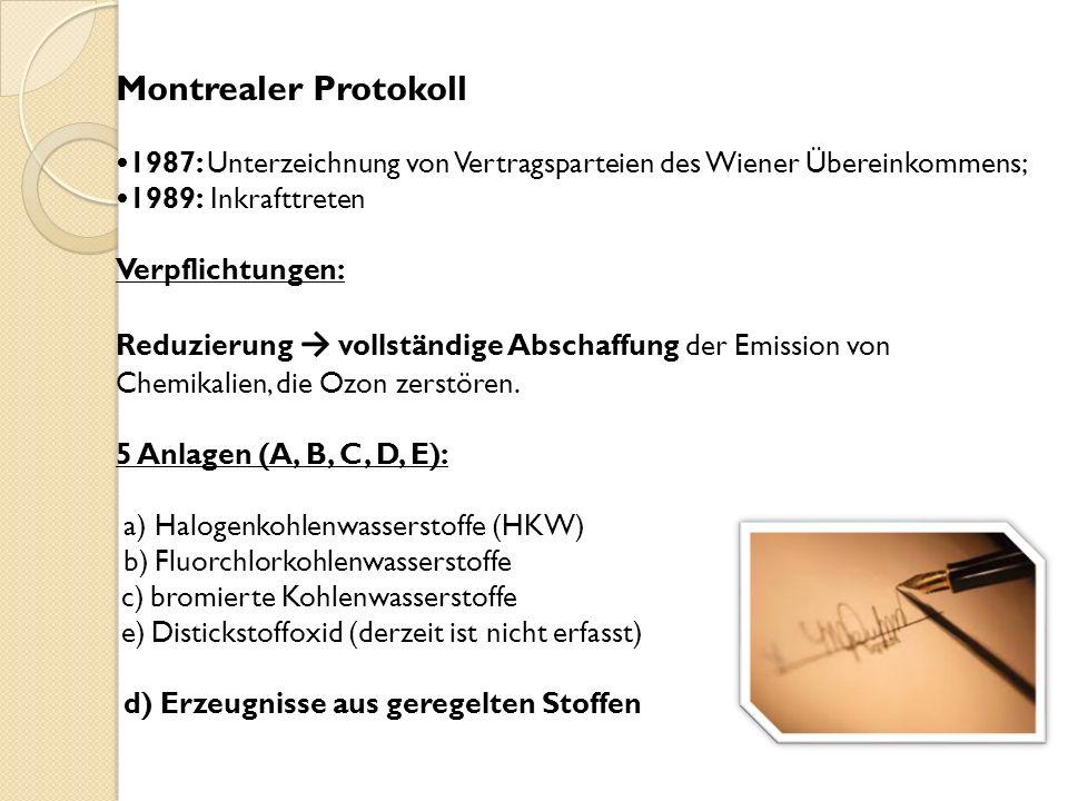 Montrealer Protokoll1987: Unterzeichnung von Vertragsparteien des Wiener Übereinkommens;1989: Inkrafttreten Verpflichtungen: Reduzierung vollständige