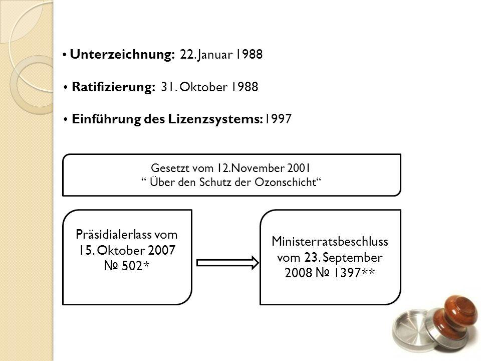 Unterzeichnung: 22. Januar 1988 Ratifizierung: 31. Oktober 1988 Einführung des Lizenzsystems: 1997 Präsidialerlass vom 15. Oktober 2007 502* Ministerr