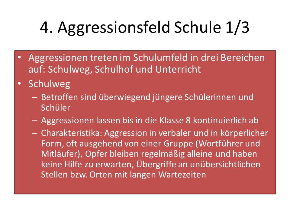 4. Aggressionsfeld Schule 1/3 Aggressionen treten im Schulumfeld in drei Bereichen auf: Schulweg, Schulhof und Unterricht Schulweg – Betroffen sind üb