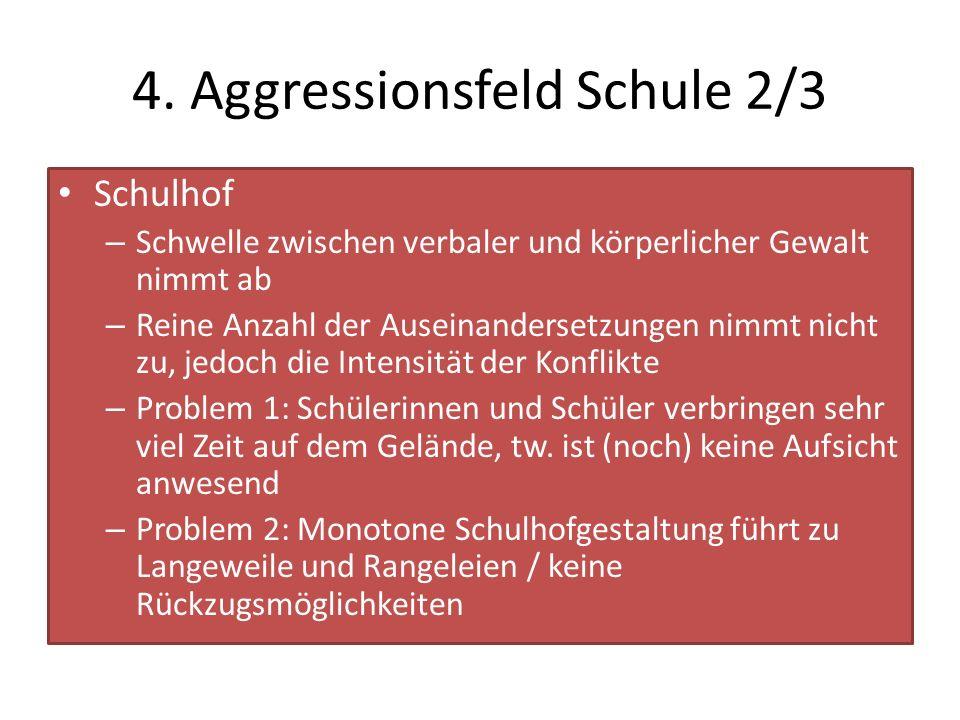 4. Aggressionsfeld Schule 2/3 Schulhof – Schwelle zwischen verbaler und körperlicher Gewalt nimmt ab – Reine Anzahl der Auseinandersetzungen nimmt nic