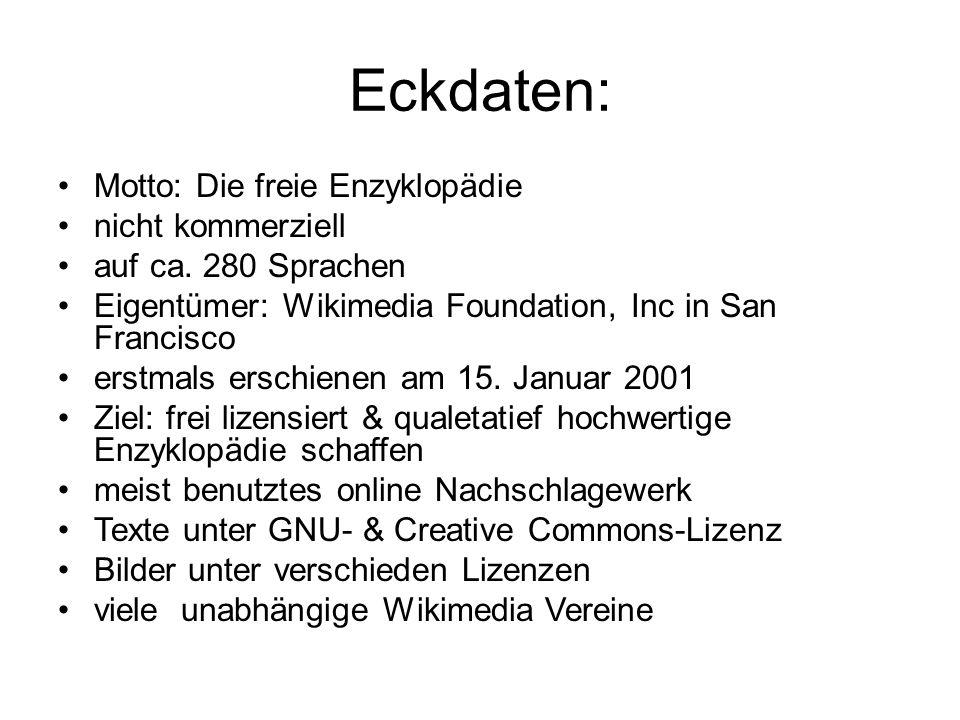 Eckdaten: Motto: Die freie Enzyklopädie nicht kommerziell auf ca.
