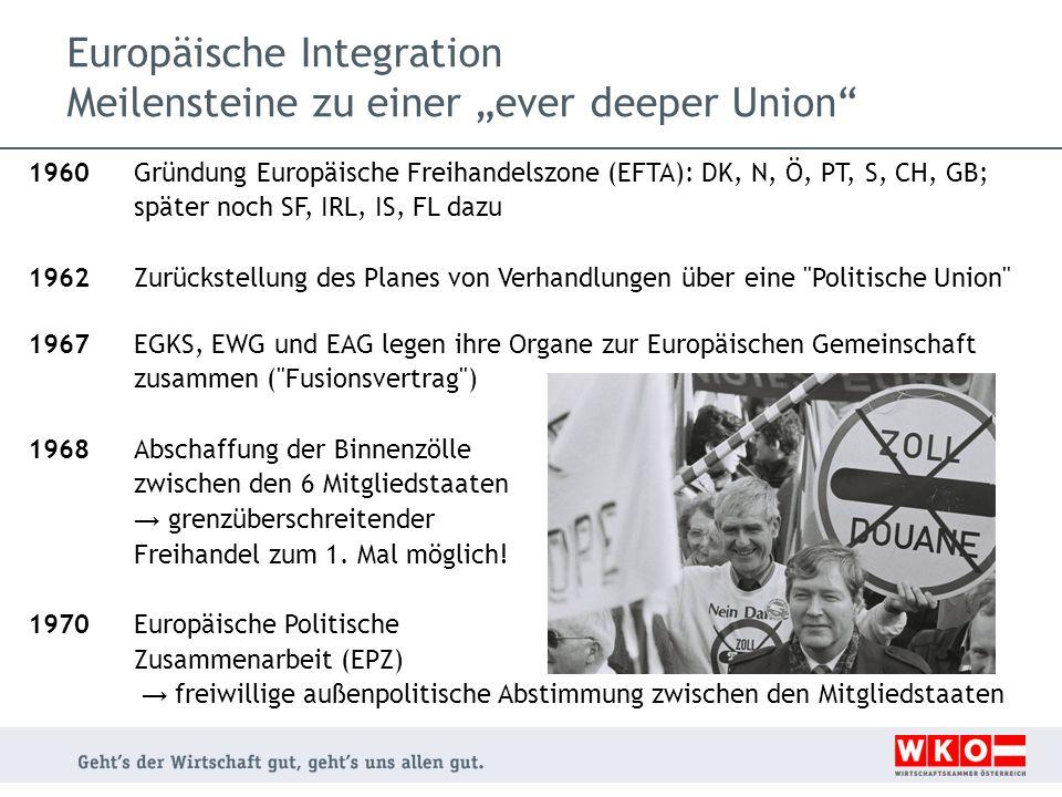 1960 Gründung Europäische Freihandelszone (EFTA): DK, N, Ö, PT, S, CH, GB; später noch SF, IRL, IS, FL dazu 1962Zurückstellung des Planes von Verhandlungen über eine Politische Union 1967 EGKS, EWG und EAG legen ihre Organe zur Europäischen Gemeinschaft zusammen ( Fusionsvertrag ) 1968 Abschaffung der Binnenzölle zwischen den 6 Mitgliedstaaten grenzüberschreitender Freihandel zum 1.