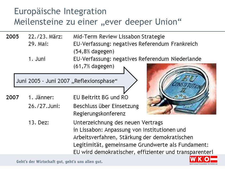 Europäische Integration Meilensteine zu einer ever deeper Union 2005 22./23.