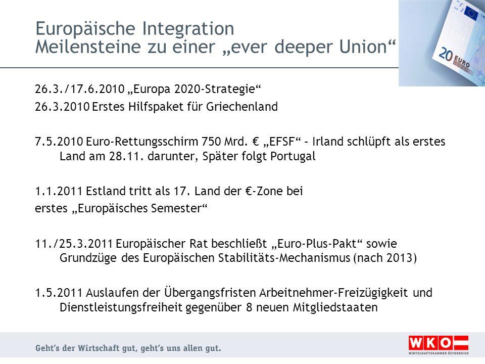 Europäische Integration Meilensteine zu einer ever deeper Union 26.3./17.6.2010 Europa 2020-Strategie 26.3.2010 Erstes Hilfspaket für Griechenland 7.5.2010 Euro-Rettungsschirm 750 Mrd.