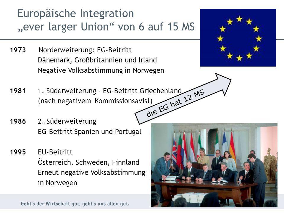 1973 Norderweiterung: EG-Beitritt Dänemark, Großbritannien und Irland Negative Volksabstimmung in Norwegen 1981 1.