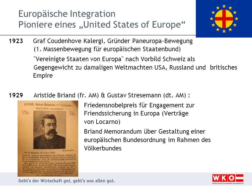 Europäische Integration Pioniere eines United States of Europe 1923 Graf Coudenhove Kalergi, Gründer Paneuropa-Bewegung (1.