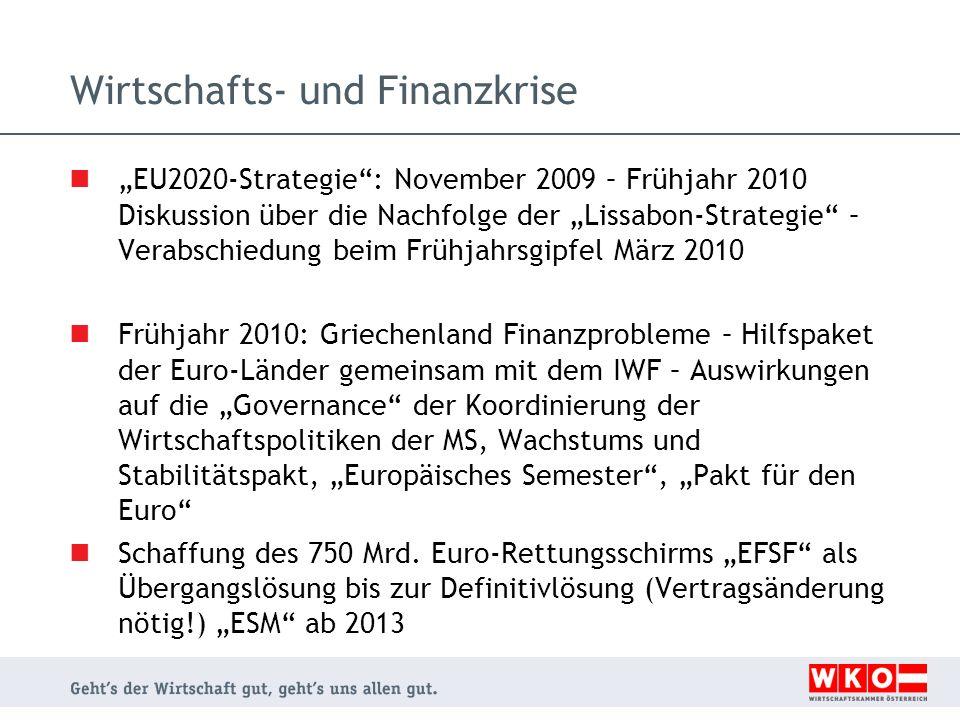 Wirtschafts- und Finanzkrise EU2020-Strategie: November 2009 – Frühjahr 2010 Diskussion über die Nachfolge der Lissabon-Strategie – Verabschiedung beim Frühjahrsgipfel März 2010 Frühjahr 2010: Griechenland Finanzprobleme – Hilfspaket der Euro-Länder gemeinsam mit dem IWF – Auswirkungen auf die Governance der Koordinierung der Wirtschaftspolitiken der MS, Wachstums und Stabilitätspakt, Europäisches Semester, Pakt für den Euro Schaffung des 750 Mrd.