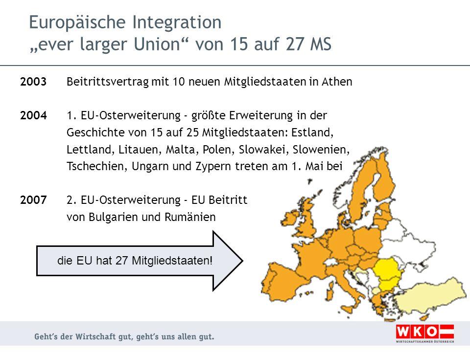 2005 Formeller Start der Verhandlungen mit Kroatien (stocken zwischen 12/2008 und 10/2009 aufgrund slowenischen Vetos) und Türkei Positives Avis für Mazedonien (Beitrittskandidat), noch kein Verhandlungstermin Europäische Integration ever larger Union dzt.