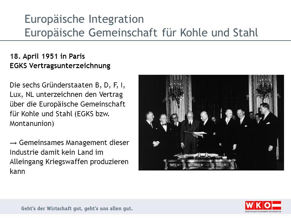 18. April 1951 in Paris EGKS Vertragsunterzeichnung Die sechs Gründerstaaten B, D, F, I, Lux, NL unterzeichnen den Vertrag über die Europäische Gemein