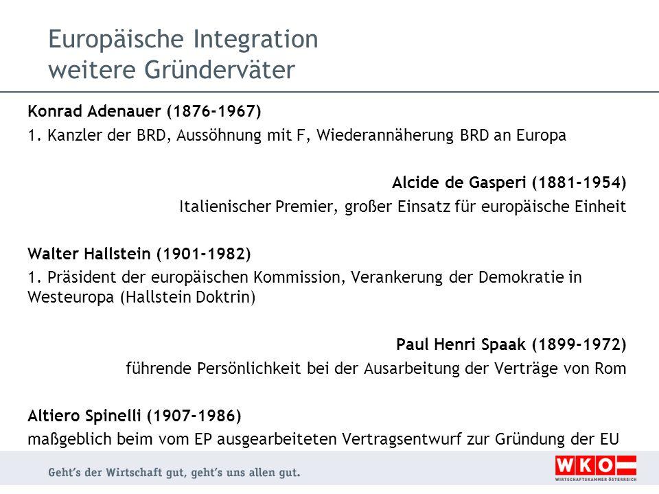 Europäische Integration weitere Gründerväter Konrad Adenauer (1876-1967) 1.