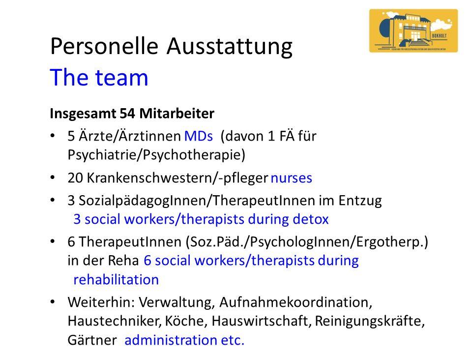 Personelle Ausstattung The team Insgesamt 54 Mitarbeiter 5 Ärzte/Ärztinnen MDs (davon 1 FÄ für Psychiatrie/Psychotherapie) 20 Krankenschwestern/-pfleg