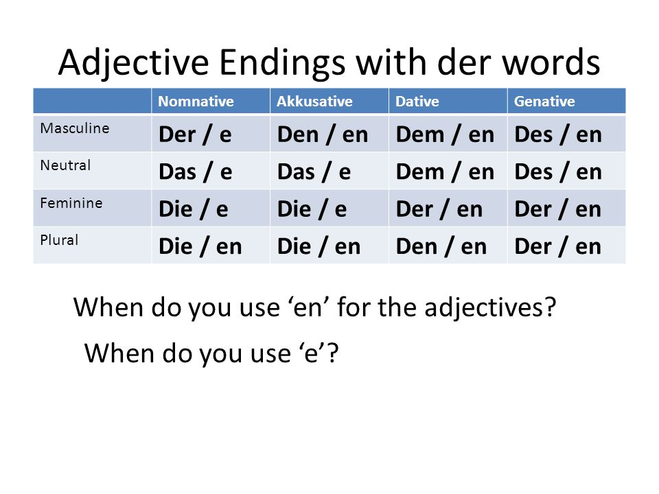 Adjective Endings with der words NomnativeAkkusativeDativeGenative Masculine Der / eDen / enDem / enDes / en Neutral Das / e Dem / enDes / en Feminine Die / e Der / en Plural Die / en Den / enDer / en When do you use en for the adjectives.