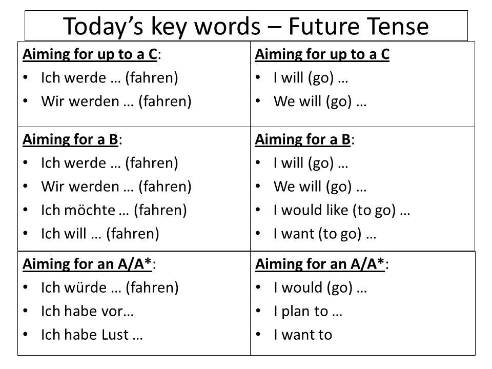 Todays key words – Future Tense Aiming for up to a C: Ich werde … (fahren) Wir werden … (fahren) Aiming for up to a C I will (go) … We will (go) … Aim
