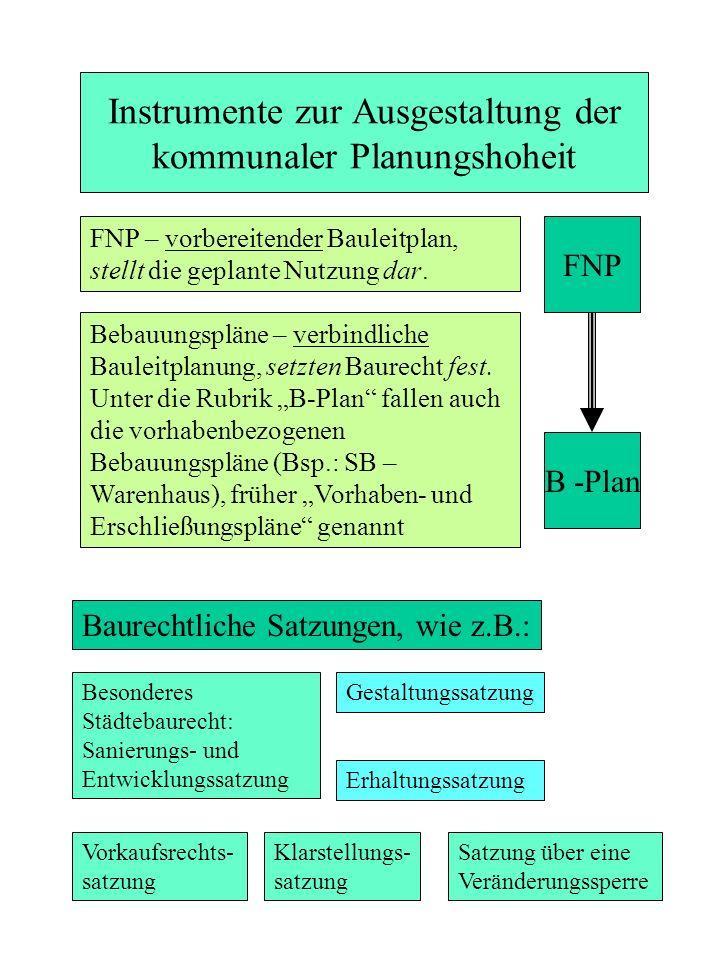 Instrumente zur Ausgestaltung der kommunaler Planungshoheit FNP – vorbereitender Bauleitplan, stellt die geplante Nutzung dar. FNP B -Plan Bebauungspl
