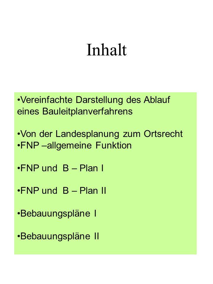 Inhalt Vereinfachte Darstellung des Ablauf eines Bauleitplanverfahrens Von der Landesplanung zum Ortsrecht FNP –allgemeine Funktion FNP und B – Plan I FNP und B – Plan II Bebauungspläne I Bebauungspläne II