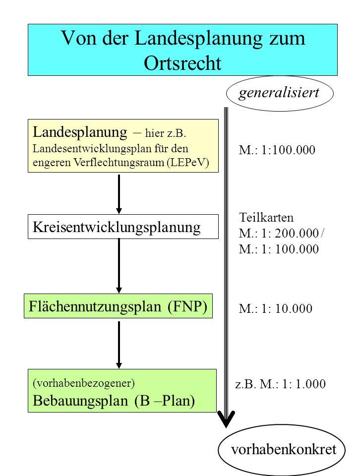 Von der Landesplanung zum Ortsrecht Landesplanung – hier z.B. Landesentwicklungsplan für den engeren Verflechtungsraum (LEPeV) Kreisentwicklungsplanun