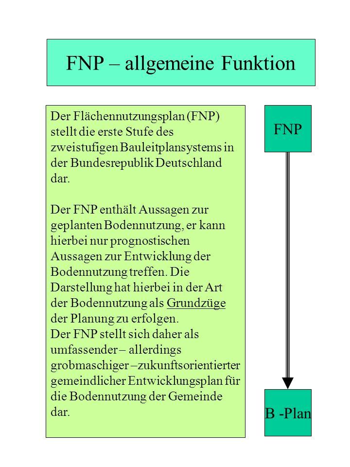 FNP – allgemeine Funktion Der Flächennutzungsplan (FNP) stellt die erste Stufe des zweistufigen Bauleitplansystems in der Bundesrepublik Deutschland d