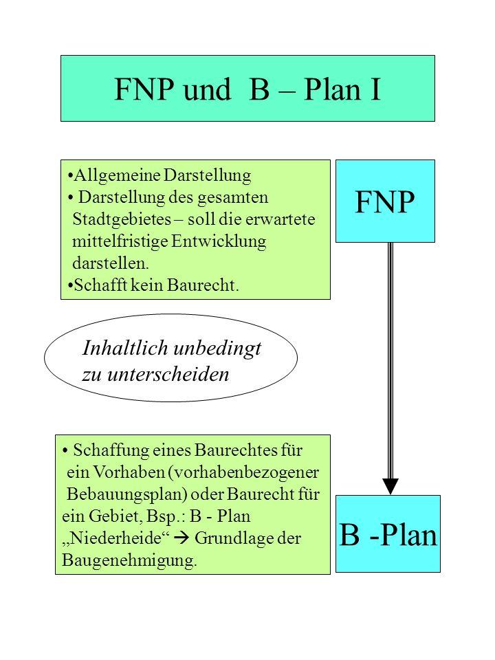 FNP und B – Plan I Allgemeine Darstellung Darstellung des gesamten Stadtgebietes – soll die erwartete mittelfristige Entwicklung darstellen. Schafft k