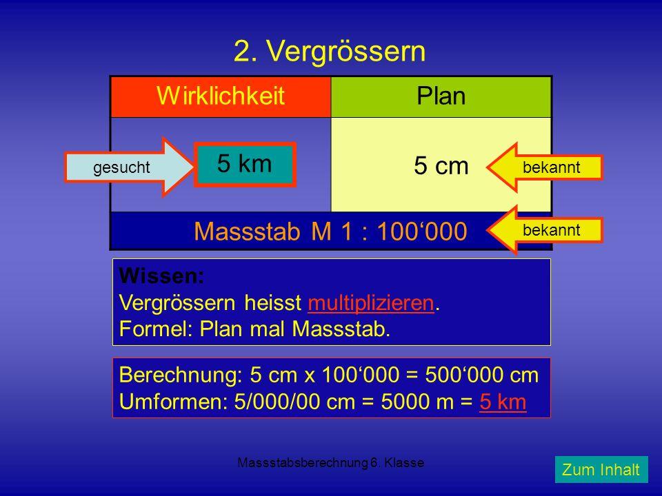 Massstabsberechnung 6. Klasse 2. Vergrössern WirklichkeitPlan ? 5 cm Massstab M 1 : 100000 Wissen: Vergrössern heisst multiplizieren. Formel: Plan mal