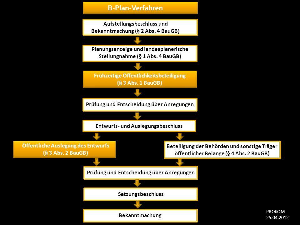 B-Plan-Verfahren Planungsanzeige und landesplanerische Stellungnahme (§ 1 Abs. 4 BauGB) Aufstellungsbeschluss und Bekanntmachung (§ 2 Abs. 4 BauGB) Fr