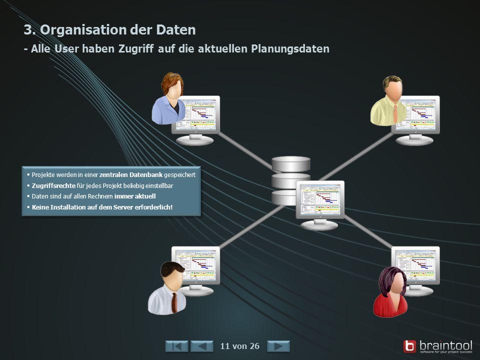 3. Organisation der Daten - Alle User haben Zugriff auf die aktuellen Planungsdaten 11 von 26 Projekte werden in einer zentralen Datenbank gespeichert