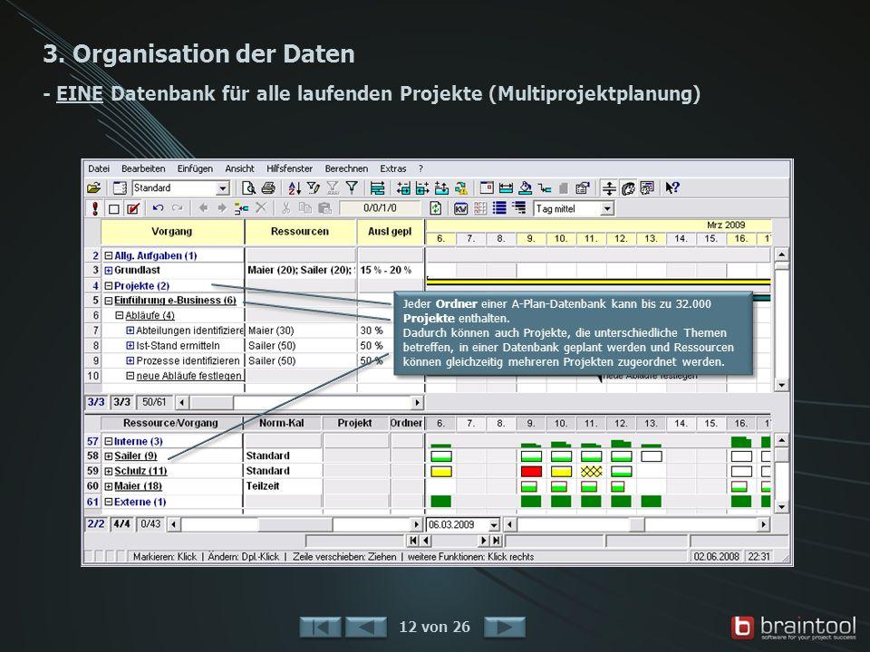 3. Organisation der Daten - EINE Datenbank für alle laufenden Projekte (Multiprojektplanung) 12 von 26 Jeder Ordner einer A-Plan-Datenbank kann bis zu