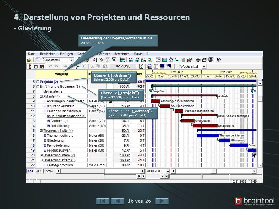 4. Darstellung von Projekten und Ressourcen - Gliederung 16 von 26 Gliederung der Projekte/Vorgänge in bis zu 99 Ebenen Ebene 1 (Ordner) (bis zu 32.00