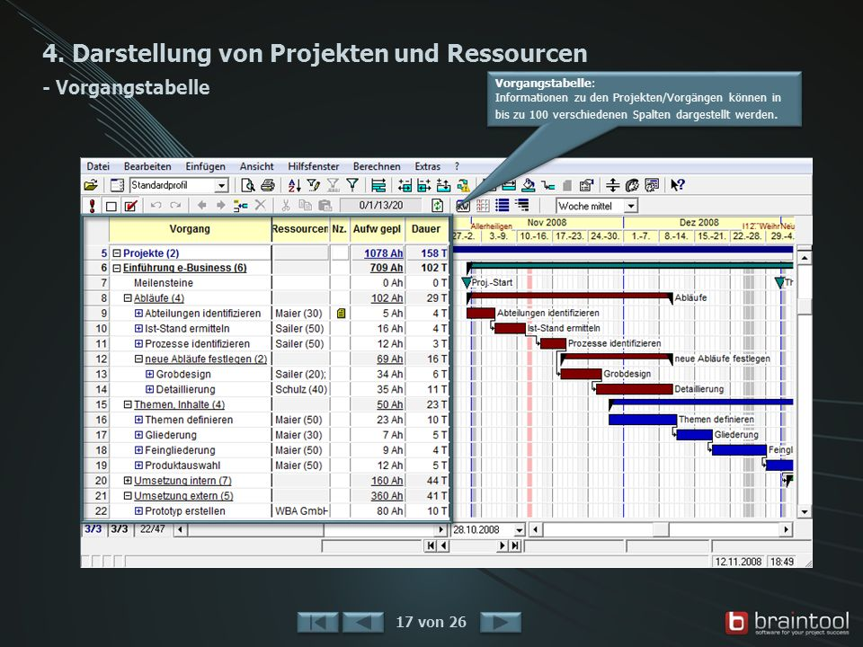 4. Darstellung von Projekten und Ressourcen - Vorgangstabelle 17 von 26 Vorgangstabelle: Informationen zu den Projekten/Vorgängen können in bis zu 100