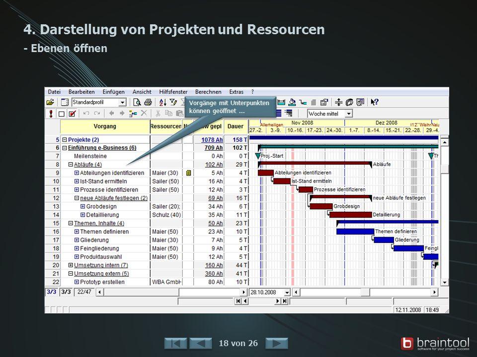 4. Darstellung von Projekten und Ressourcen - Ebenen öffnen 18 von 26 Vorgänge mit Unterpunkten können geöffnet...