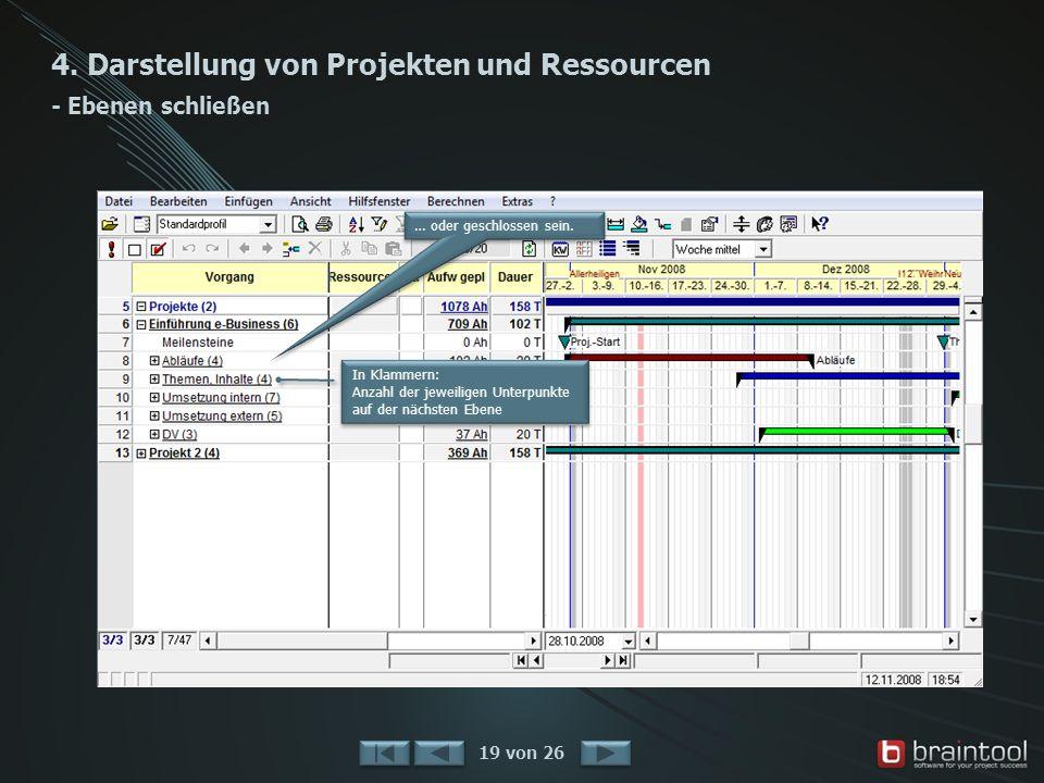 4. Darstellung von Projekten und Ressourcen - Ebenen schließen 19 von 26 In Klammern: Anzahl der jeweiligen Unterpunkte auf der nächsten Ebene In Klam