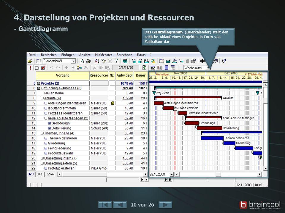 4. Darstellung von Projekten und Ressourcen - Ganttdiagramm 20 von 26 Das Ganttdiagramm (Querkalender) stellt den zeitliche Ablauf eines Projektes in