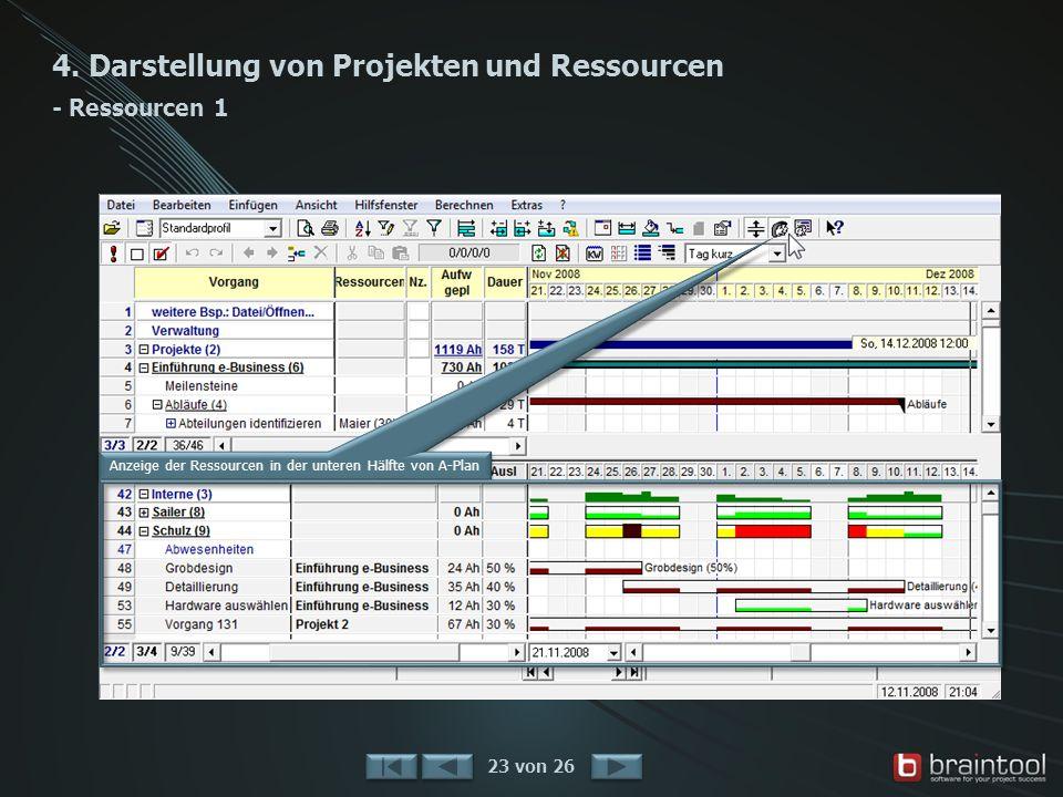 4. Darstellung von Projekten und Ressourcen - Ressourcen 1 23 von 26 Anzeige der Ressourcen in der unteren Hälfte von A-Plan