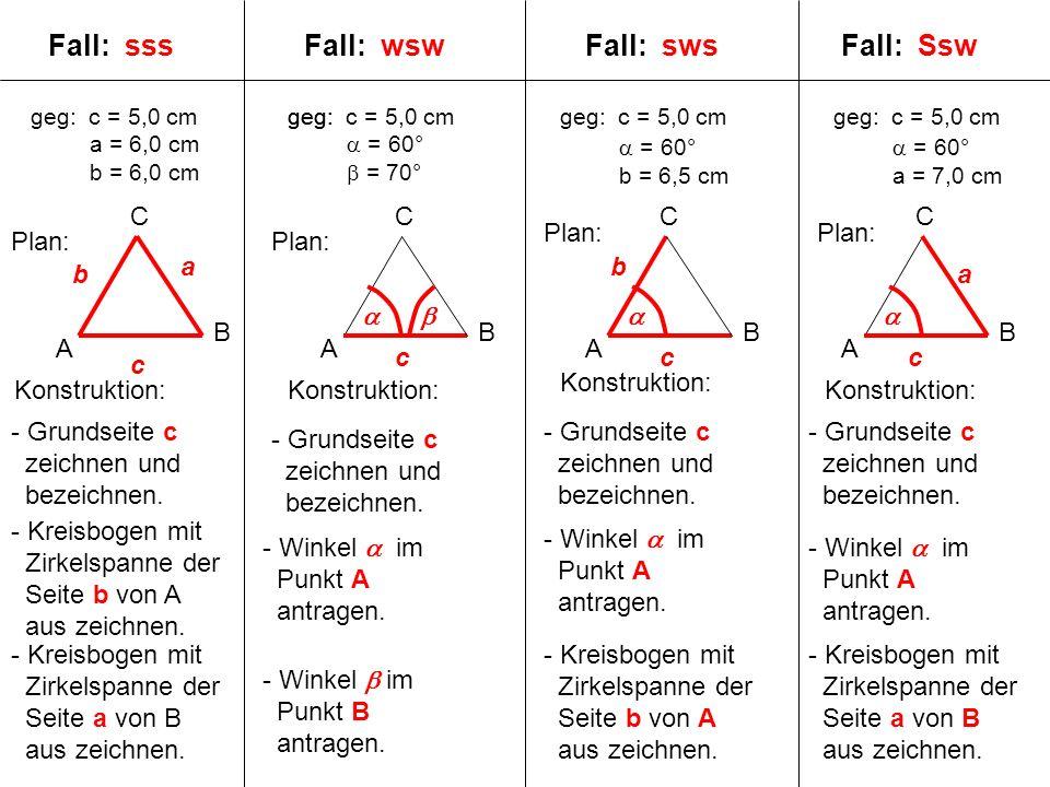 geg: c = 5,0 cm a = 6,0 cm b = 6,0 cm A B C geg: A B C A B C A B C Plan: c a b Fall: sss Konstruktion: - Grundseite c zeichnen und bezeichnen. - Kreis