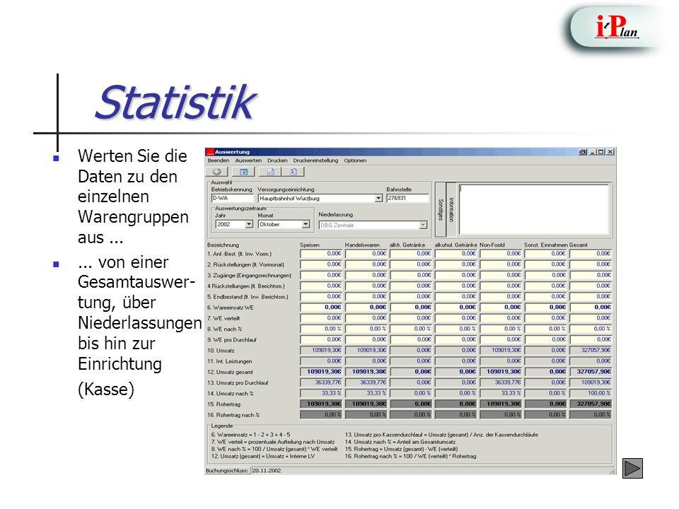 Statistik Werten Sie die Daten zu den einzelnen Warengruppen aus...... von einer Gesamtauswer- tung, über Niederlassungen bis hin zur Einrichtung (Kas