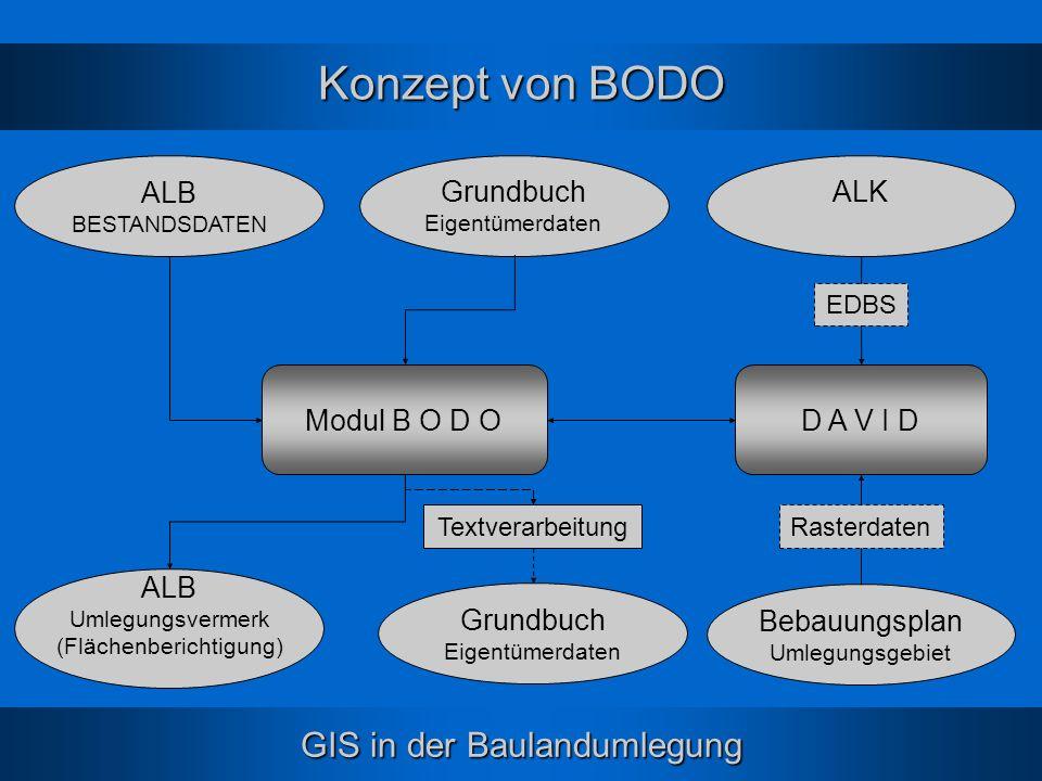 GIS in der Baulandumlegung Konzept von BODO Modul B O D O Textverarbeitung D A V I D ALB BESTANDSDATEN ALK EDBS Grundbuch Eigentümerdaten ALB Umlegung