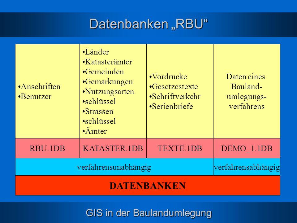 GIS in der Baulandumlegung Datenbanken RBU DATENBANKEN verfahrensunabhängigverfahrensabhängig RBU.1DBKATASTER.1DBTEXTE.1DBDEMO_1.1DB Anschriften Benut