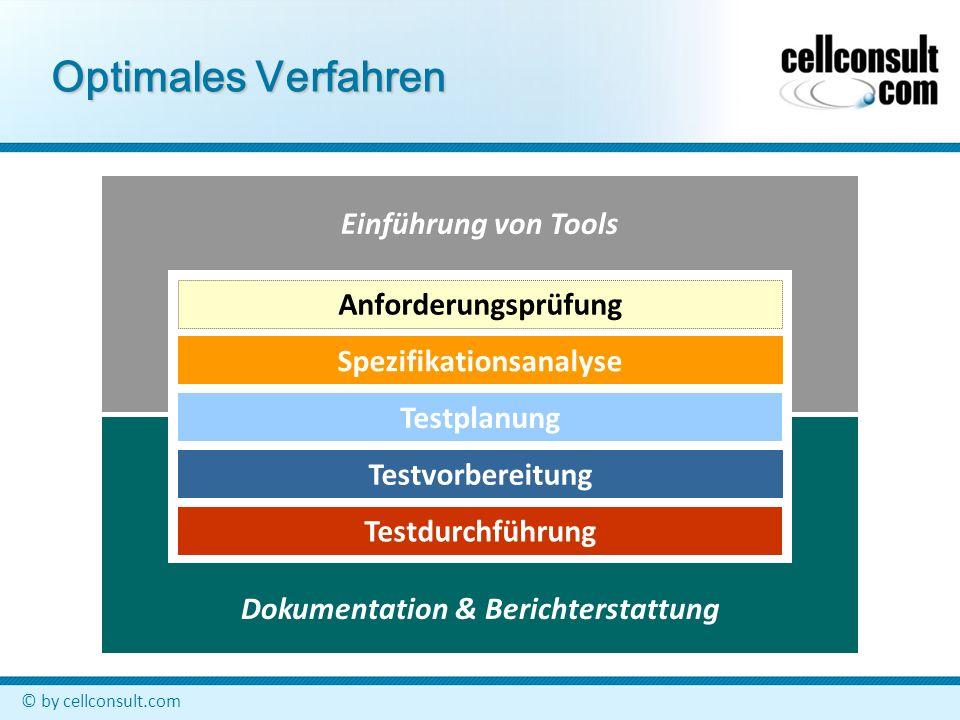 © by cellconsult.com Optimales Verfahren Anforderungsprüfung Spezifikationsanalyse Testplanung Testvorbereitung Testdurchführung Einführung von Tools Dokumentation & Berichterstattung