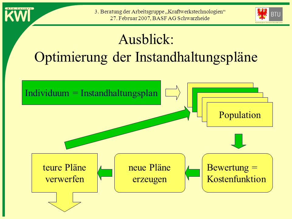3. Beratung der Arbeitsgruppe Kraftwerkstechnologien 27. Februar 2007, BASF AG Schwarzheide Ausblick: Optimierung der Instandhaltungspläne Individuum