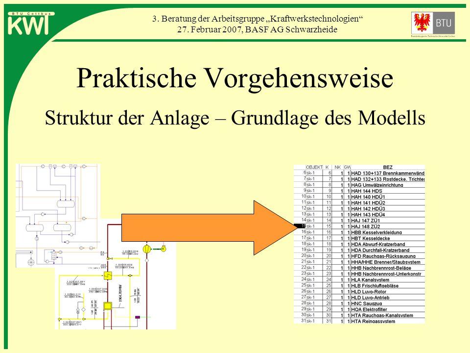 3. Beratung der Arbeitsgruppe Kraftwerkstechnologien 27. Februar 2007, BASF AG Schwarzheide Praktische Vorgehensweise Struktur der Anlage – Grundlage