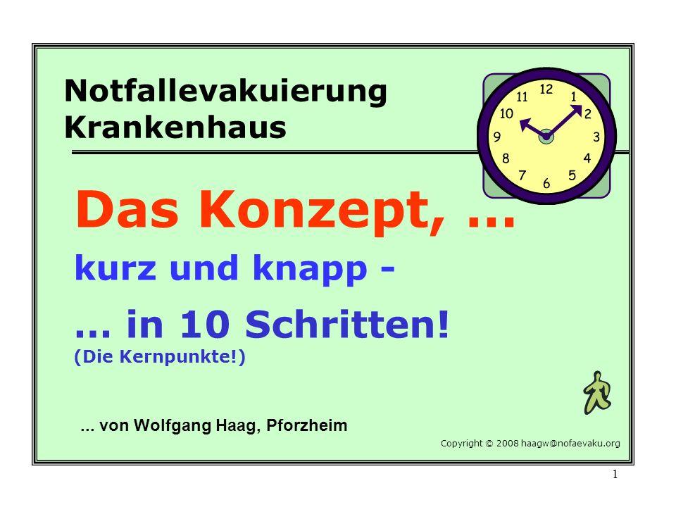 11 Ko-Arzt Ko-Technik Ko-Pflege...Verfügbarkeit aus dem Dienst, rund-um-die-Uhr .