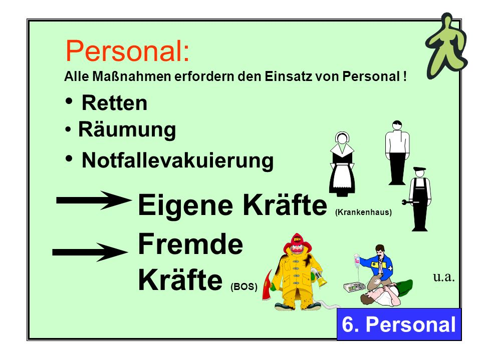 13 Die Ausstattung der Ko-Funktionen: Einsatztasche Kenntrapez Schreibzeug Telefon...