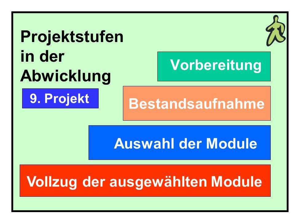 18 Konzept integrierter Aus- und Fortbildungsmaßnahmen Modul 1: Einführung (Neueinstellungen 30 Minuten) Modul 2: Ausbildung (Personal, einmalig 9 Std.) Modul 3: Fortbildung (Personal, 1x jährlich 60 Minuten) Modul 4: Einweisung (Ko- Funktionen, 60 Minuten n.B.) Modul 5: Information (BOS, nach Angebot, ca.