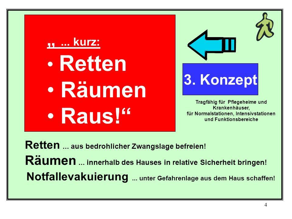 4 Tragfähig für Pflegeheime und Krankenhäuser, für Normalstationen, Intensivstationen und Funktionsbereiche...