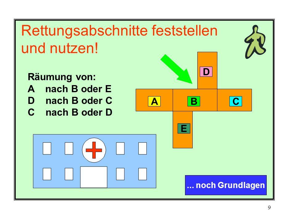 8 Brand im Krankenzimmer - 3 Fakten:... noch Grundlagen