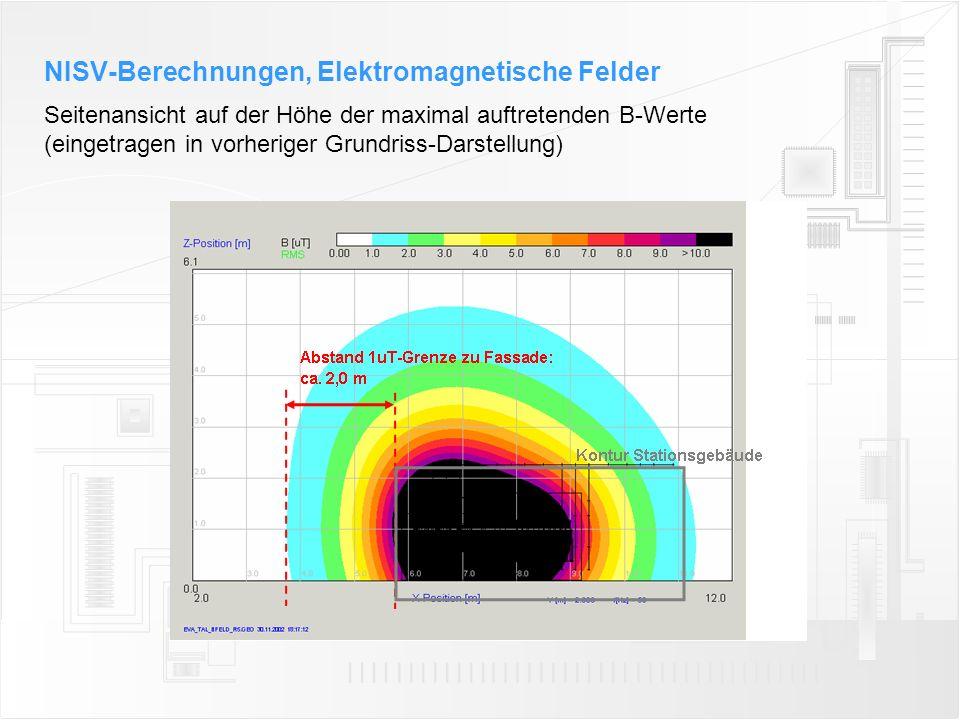 Seitenansicht auf der Höhe der maximal auftretenden B-Werte (eingetragen in vorheriger Grundriss-Darstellung) NISV-Berechnungen, Elektromagnetische Fe