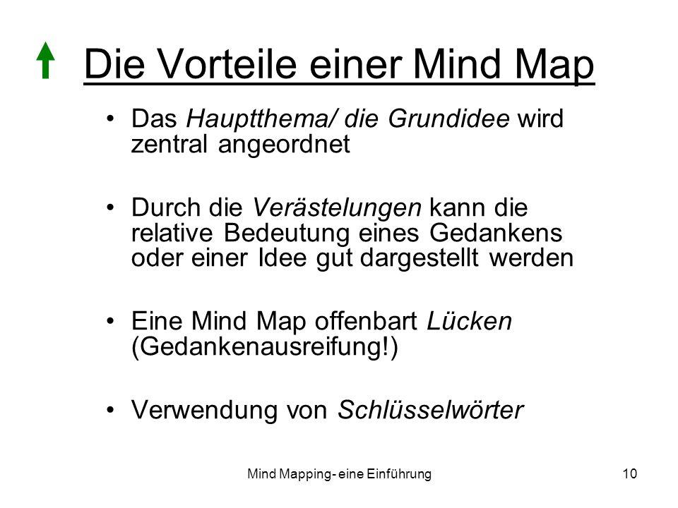 Mind Mapping- eine Einführung10 Die Vorteile einer Mind Map Das Hauptthema/ die Grundidee wird zentral angeordnet Durch die Verästelungen kann die relative Bedeutung eines Gedankens oder einer Idee gut dargestellt werden Eine Mind Map offenbart Lücken (Gedankenausreifung!) Verwendung von Schlüsselwörter