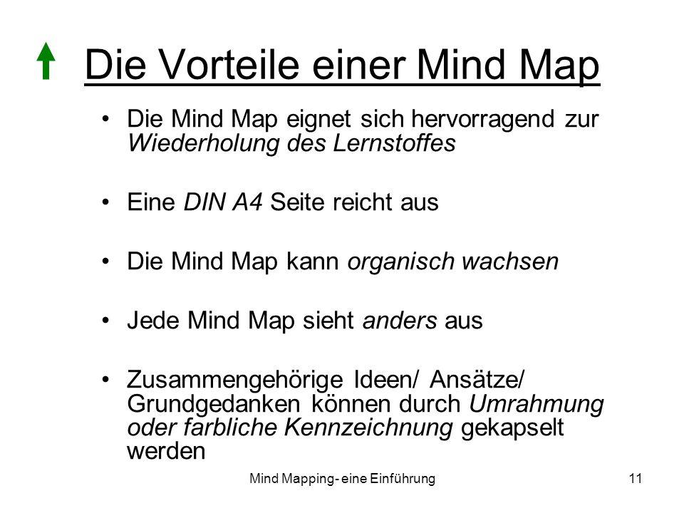 Mind Mapping- eine Einführung11 Die Vorteile einer Mind Map Die Mind Map eignet sich hervorragend zur Wiederholung des Lernstoffes Eine DIN A4 Seite reicht aus Die Mind Map kann organisch wachsen Jede Mind Map sieht anders aus Zusammengehörige Ideen/ Ansätze/ Grundgedanken können durch Umrahmung oder farbliche Kennzeichnung gekapselt werden
