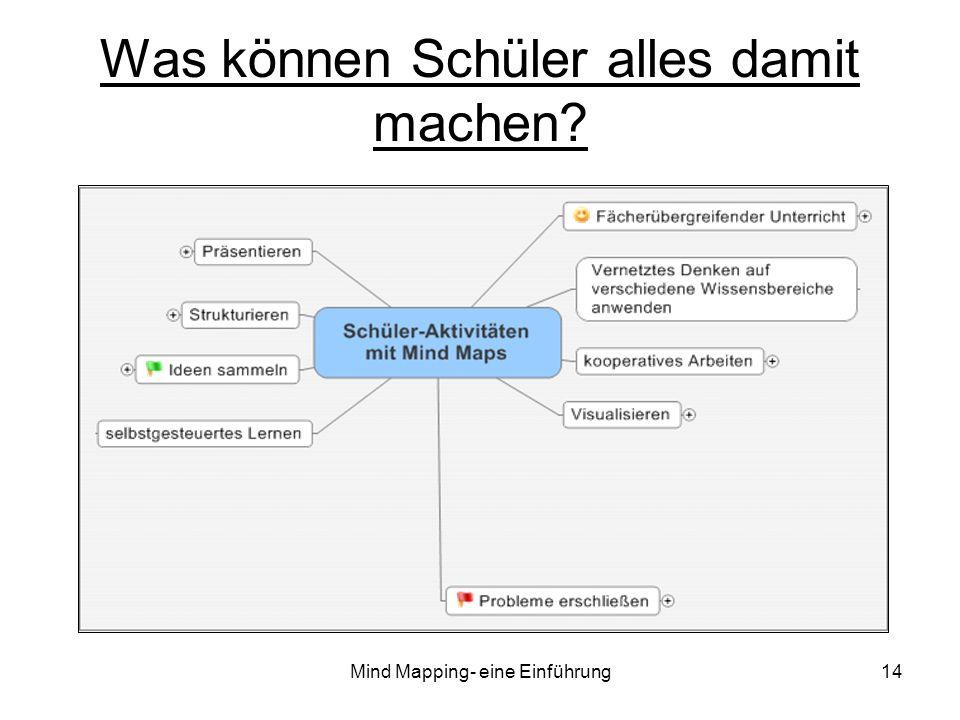 Mind Mapping- eine Einführung14 Was können Schüler alles damit machen?